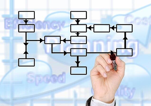 How to Simplify & Systematize Your Business For Growth